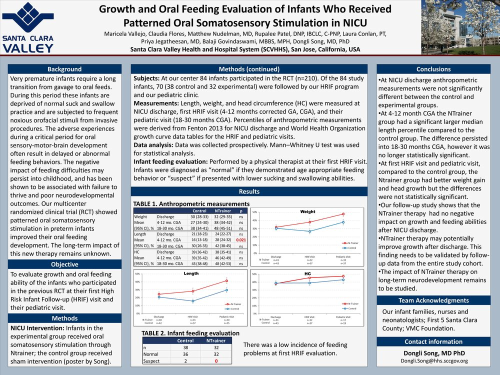 NTrainer Growth and Oral Feeding Evaluation 2017 (Image).jpg