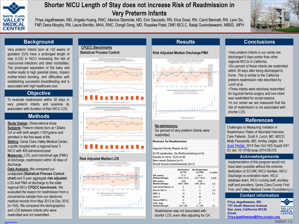 N00047.1.0 LOS Readmission Review Poster 2017