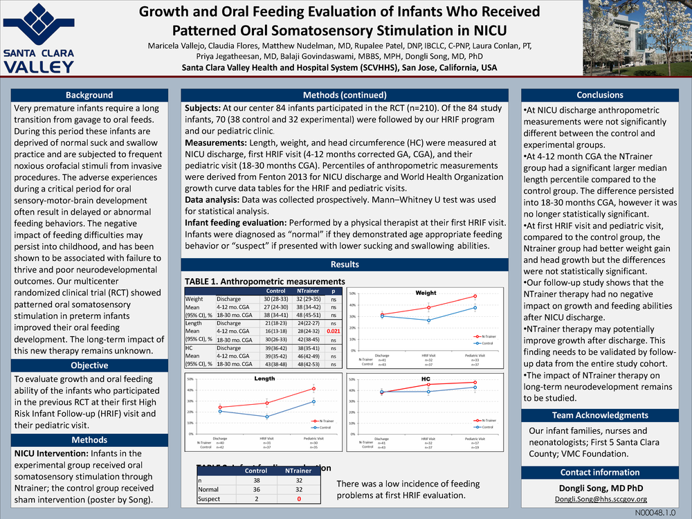 N00048.1.0 NTrainer Growth and Oral Feeding Evaluation Poster 2017