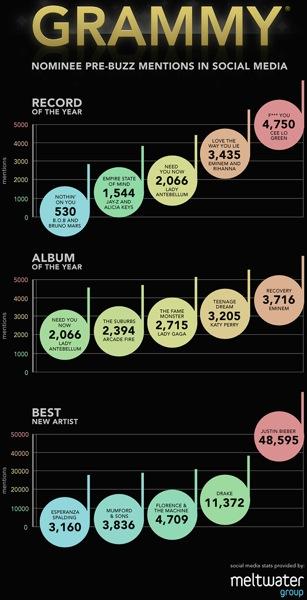 Grammy Infographic v2