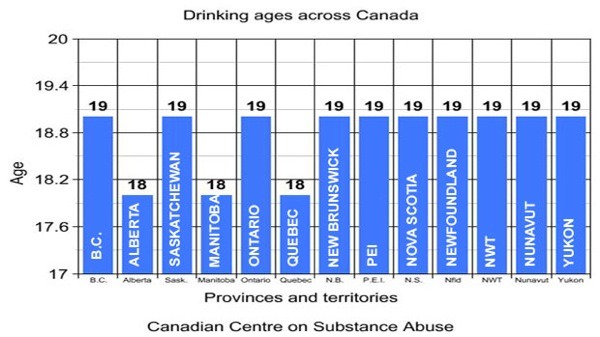 Li drinking graph