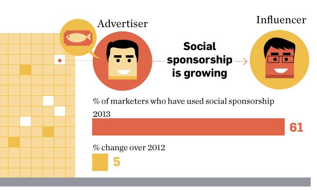 social sponsorship.png