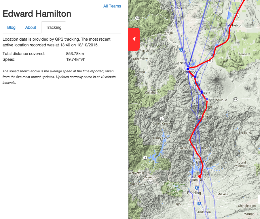 Ed Hamilton flew with Harry Waugh down the Mt Shasta pass.