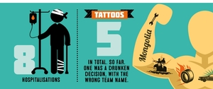 The Mongol Rally 2015 in Numbers