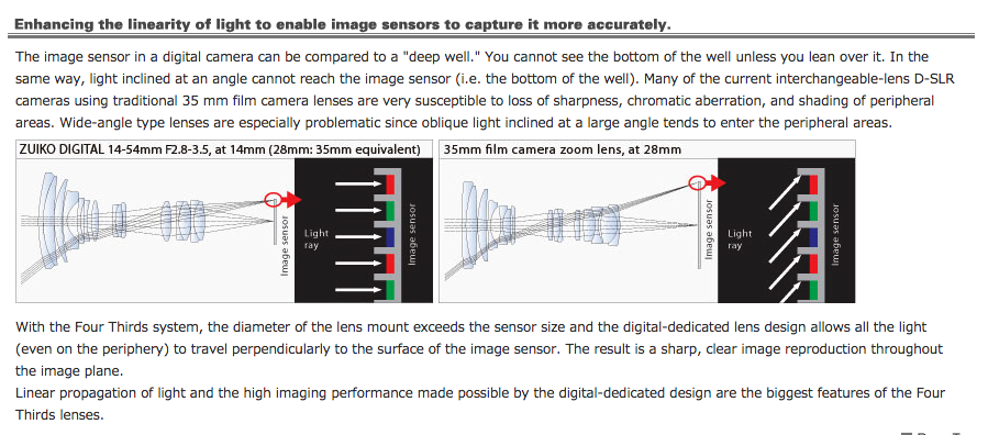 All m43 lenses are 100% corrected for sharpness by sacrifice of depth (NOT TRUE)