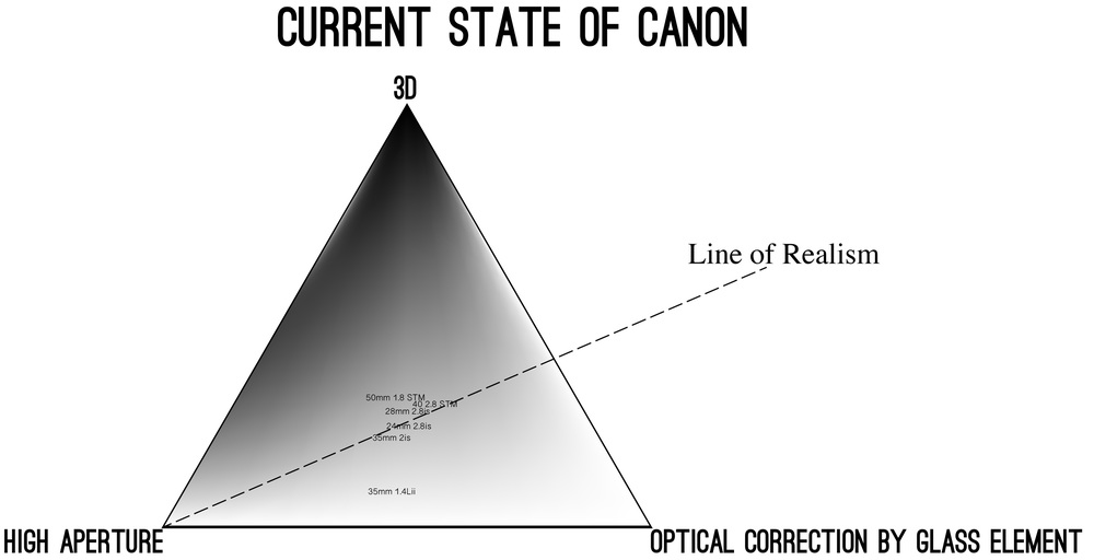 20160223-diagram-canon.jpg
