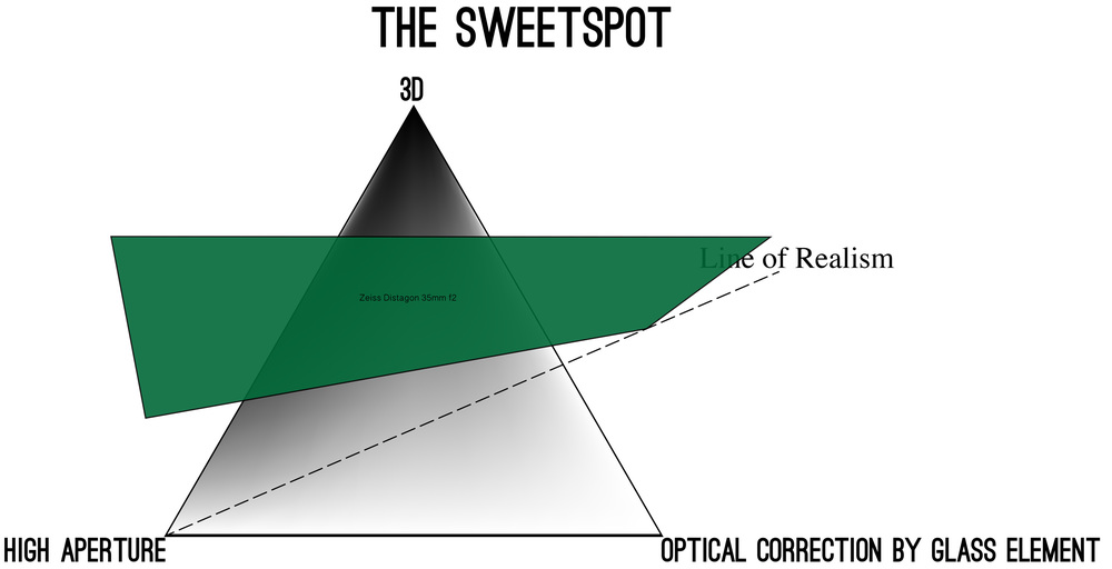 20160223-diagram-sweetspot.jpg