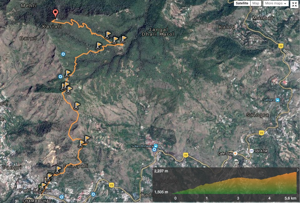 route overview with elevation chart- Chambaghat to Karol ka Tibba via Pandav Gufa (view in wikiloc / google maps)