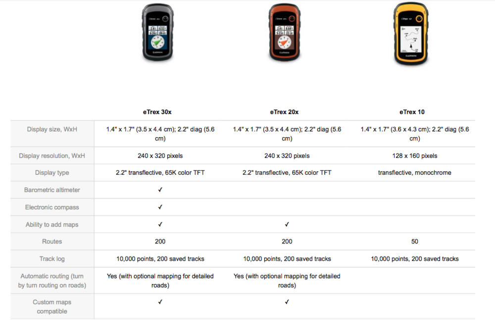 A comparison between Garmin Etrex 10, 20x and 30x