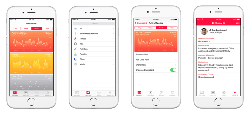 A FEW SCREENSHOTS OF THE HEALTH APP IN IOS 8