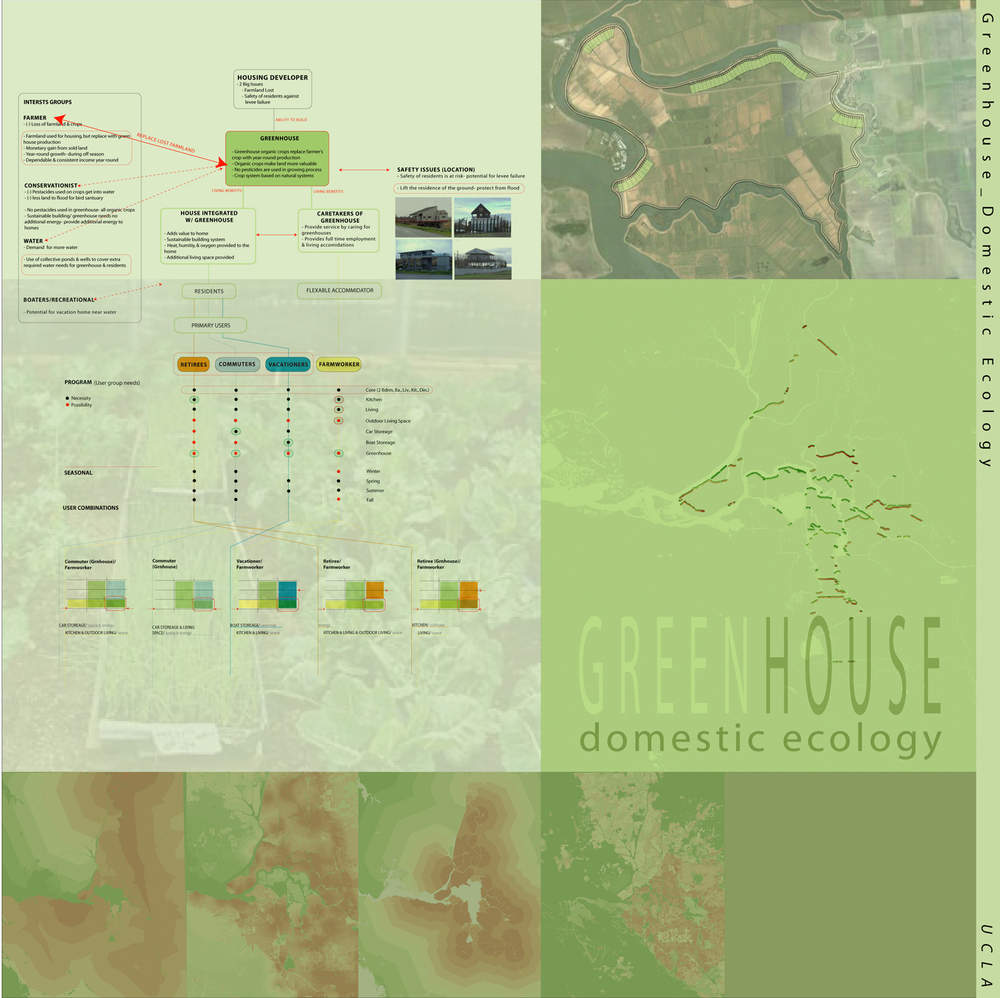 DeltaHouse_Layout01.jpg