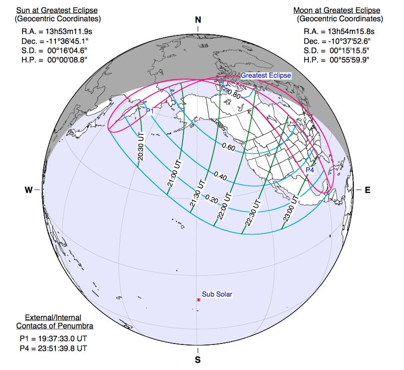 Image courtesy of NASA:http://eclipse.gsfc.nasa.gov/OH/OHfigures/OH2014-Fig04.pdf