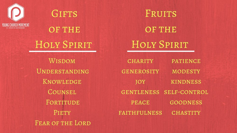 """Charity"" can be interchanged with ""Love"". However ""Charity"" is a more accurate word for the fruit."