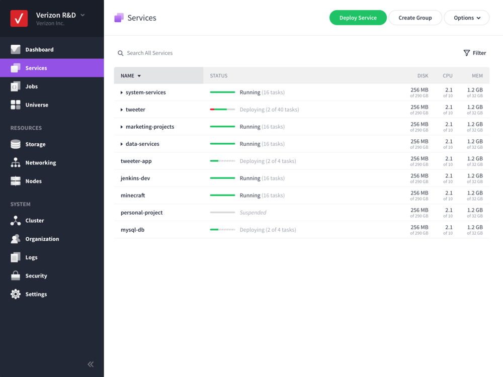 Mesosphere DC/OS - Services Landing Page