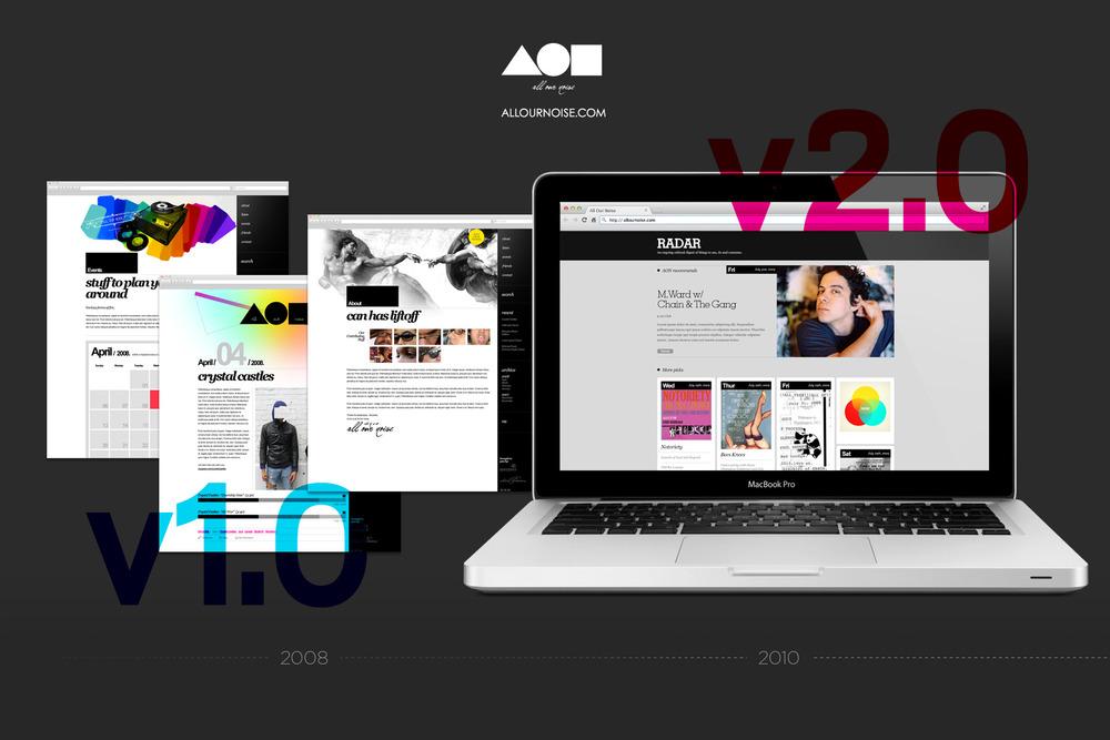 AON versions 1.0 & 2.0