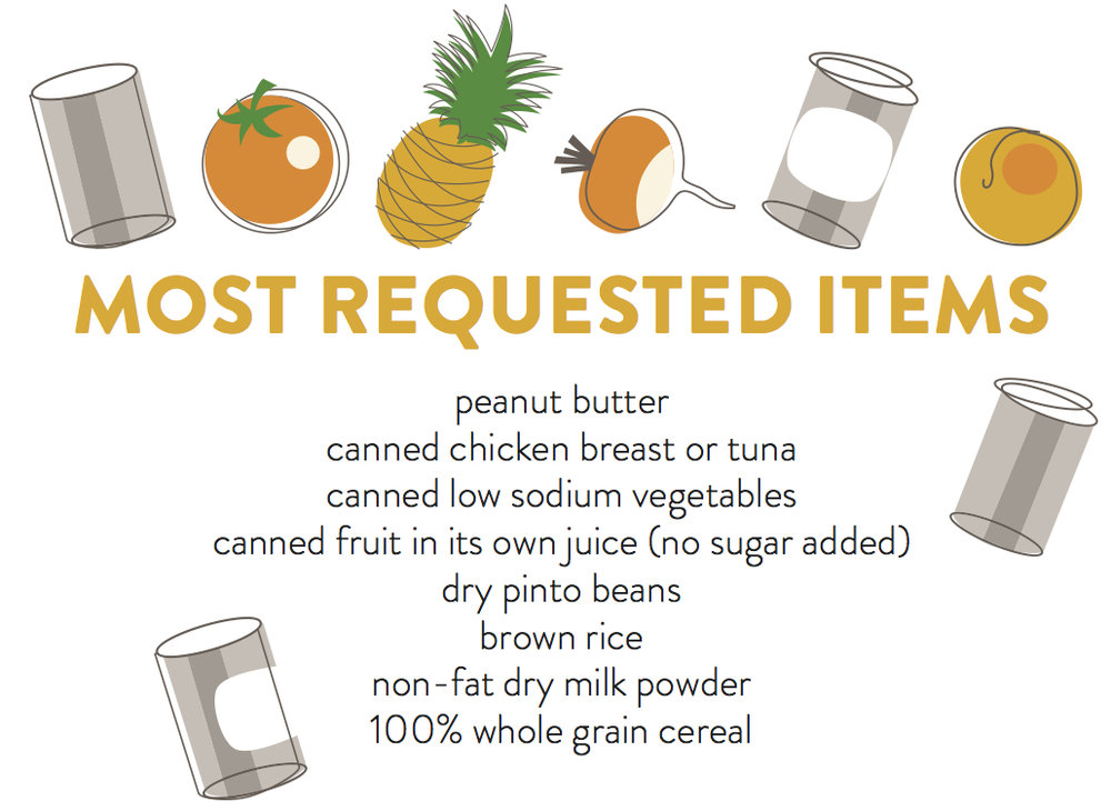 Food Drive Flyer Editable (2).jpg