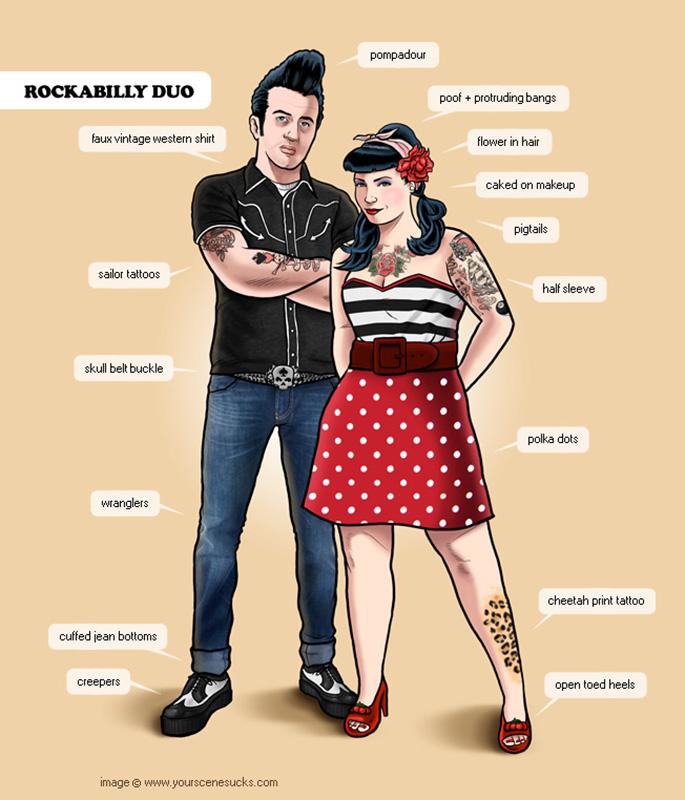 Damski i męski strój w stylu rockabilly