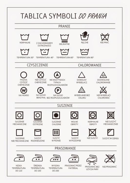 Projekt graficzny symboli do prania autorstwa blogerki Foxyladyme
