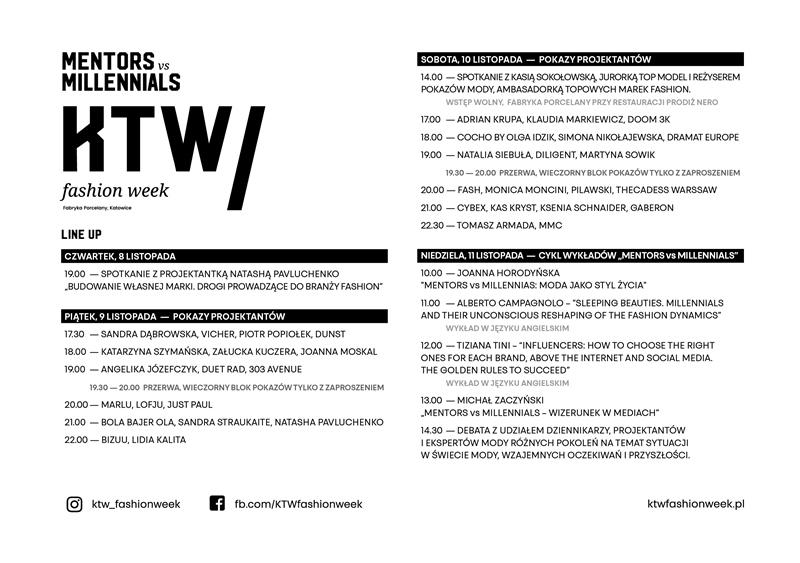 Program II edycji KTW Fashion Week