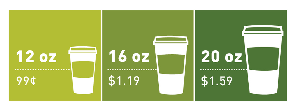 Coffee Information Graphic