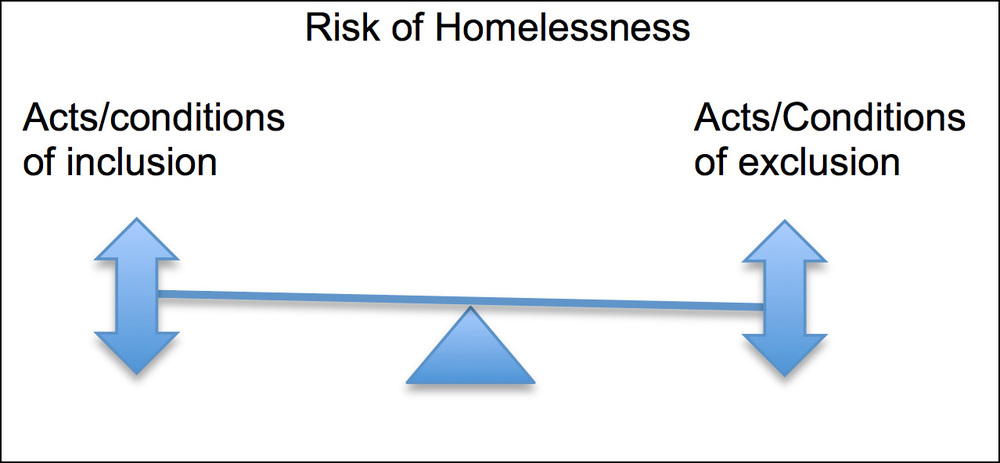 risk_of_homelessness.jpg