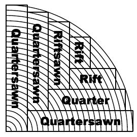 Quartersawn.jpg