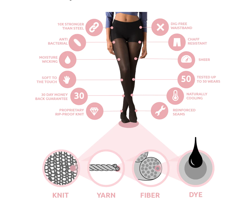 Indestructible_Sheer_Tights_Made_With_Bulletproof_Fibers_by_Sheerly_Genius_—_Kickstarter.png