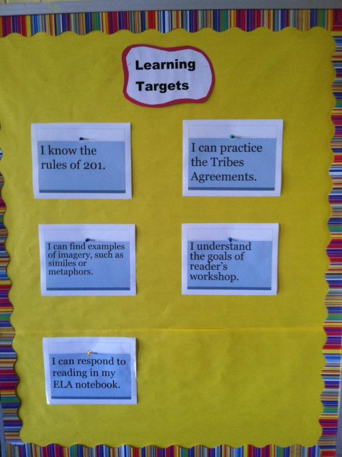 learning targets aug 2013.jpg