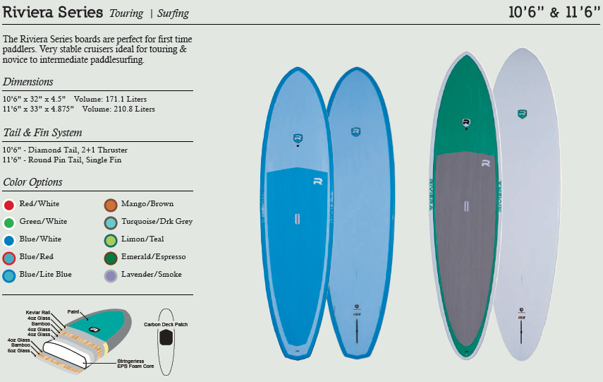 Riviera-SUP-Boards-10'6-11'6
