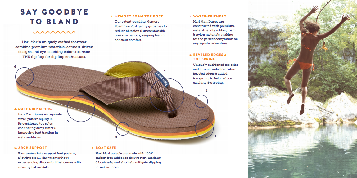 da2beffdeac8a1 Hari Mari Sandals  Introducing the Aqua-Friendly Dunes Line — Boarders  Magazine