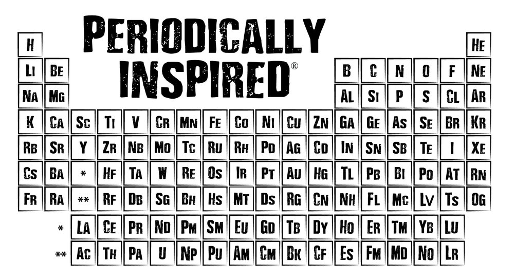 Periodically Inspired®