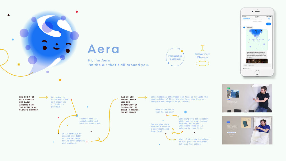 Aera, project overview