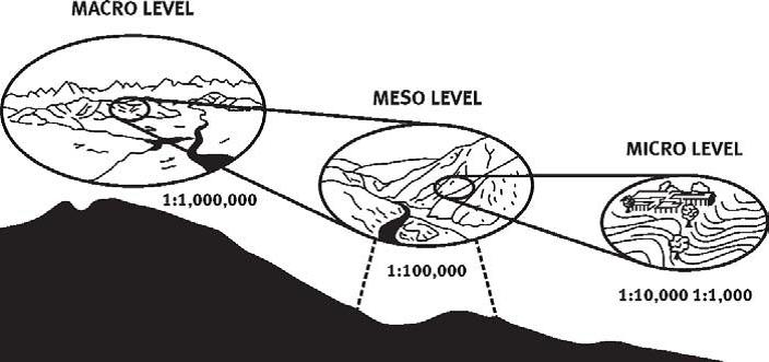 Figura 1. Representación diagramática de sistemas de recursos hídricos naturales a nivel macro, meso y micro en un marco de gestión de cuencas. Un sistema a nivel macro abarca un sector dentro de una zona geográfica, tal como una cuenca hidrográfica, lacustre o acuífera. Un sistema a nivel meso abarca un sistema ecológico local o regional de un lago, valle fluvial dentro de una cuenca o sub-acuífero dentro de un acuífero. Un sistema a nivel micro abarca una unidad ecológica e hidrológica relativamente uniforme[2].