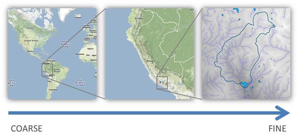 Figura 1 Esquema de adaptación a menor escala de los GCM de los efectos del cambio climático en la Cuenca del Reservorio Angascancha – Perú.