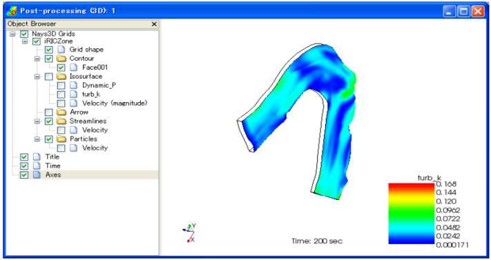 Figura N° 5 Visualización en 3D.