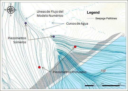 Figura 3. Red Piezométrica propuesta para el Monitoreo de Lixiviados de un Depósito de Relaves usando los resultados del modelamiento numérico general.