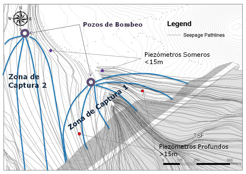 Figura 5. Zonas de Captura de Pozos para Filtraciones provenientes de Depósito de Relaves.