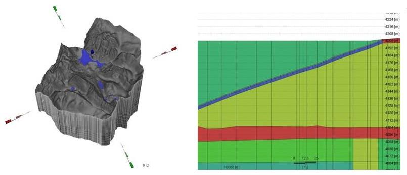 Figura 3. Proyección Asimétrica y Sección de Corte de Modelos Numéricos en Feflow.