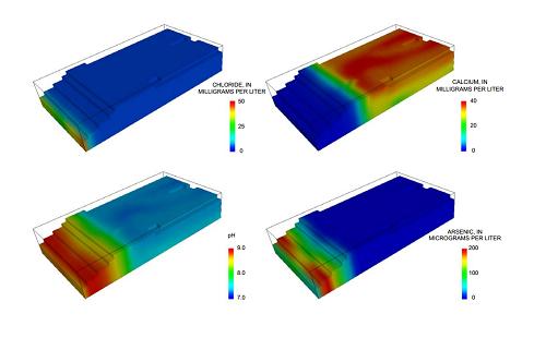 Figura 1. Simulación de distintos componentes en un modelo numérico con PHAST.