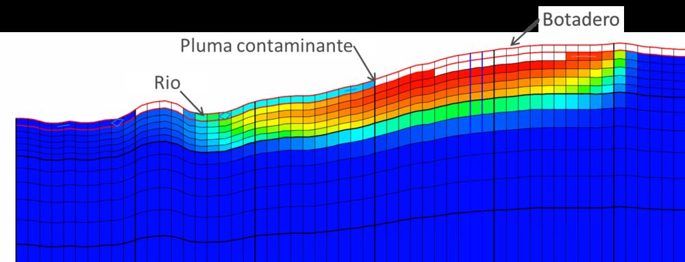 Figura 7. Sección de corte de la pluma contaminante para un periodo de simulación de 850 años.