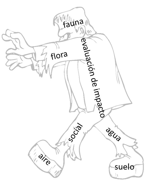 Un EIA compilado no interdisciplinariose convierte en un Frankestein de documento.