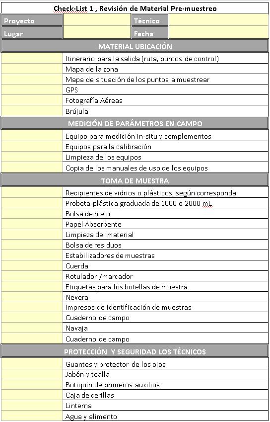 Check list-1, Verificación de equipo y material para la campaña de muestreo.