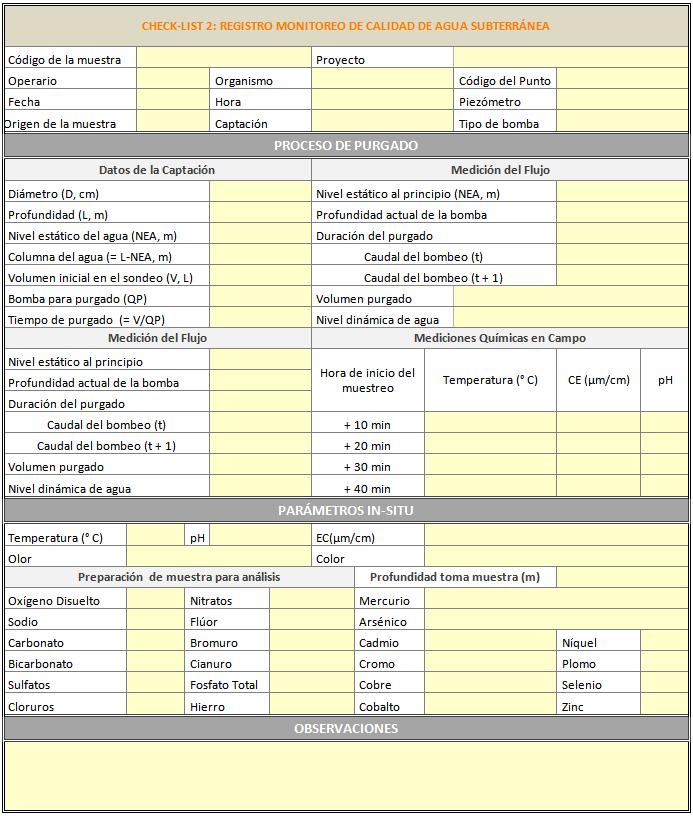 Check List-2, Registro Monitoreo de Calidad de Agua Subterránea.