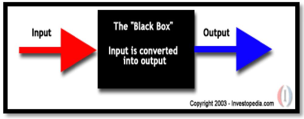 Figura 2. Esquema de un modelo Black Box recuperado de http://www.investopedia.com/terms/b/blackbox.asp