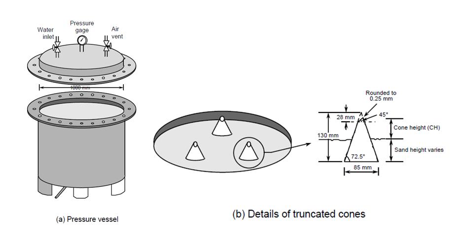 Figura N° 1. Detalles del vaso de presión hidráulica y los conos truncados para ensayos de evaluación de perforación de geomembrana.