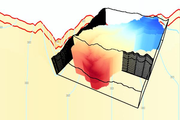 Modelamiento del régimen de aguas subterráneas con MODFLOW para cuencas andinas.