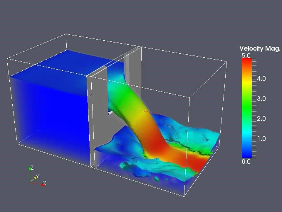 Simulación de un vertedero hidráulico