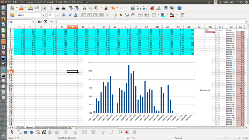 Entorno de LibreOffice Calc en Ubuntu