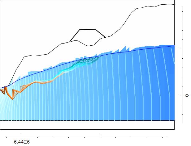 Evaluación del destino de filtraciones de un botadero minero con MODPATH