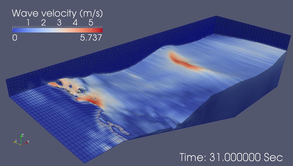 Figura 1: Simulación de olas en 3D con OpenFOAM